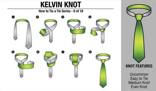 A Simple Guide For Tying Your Tie Knot